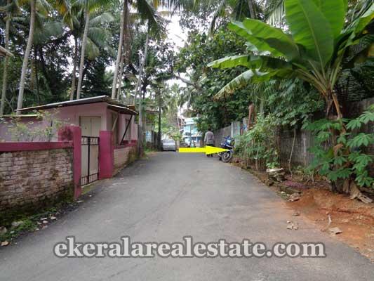 Land Plot for sale near Kudappanakunnu Trivandrum Real Estate Properties