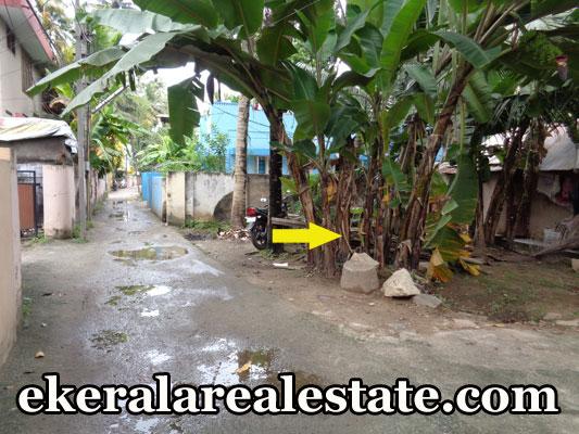 land plot for sale at Ambalathumukku Vanchiyoor Trivandrum real estate kerala trivandrum