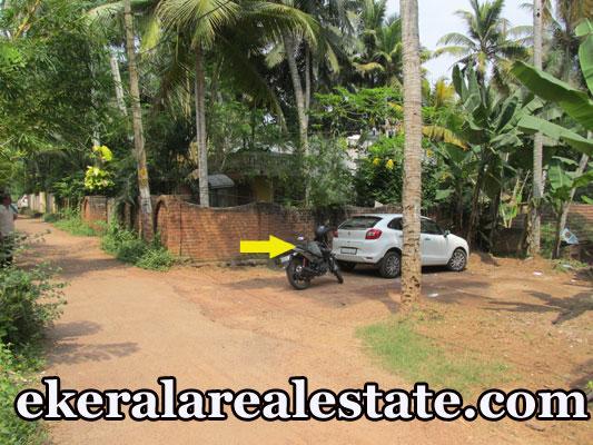 land for sale at Kovalam Muttakadu Trivandrum real estate kerala trivandrum